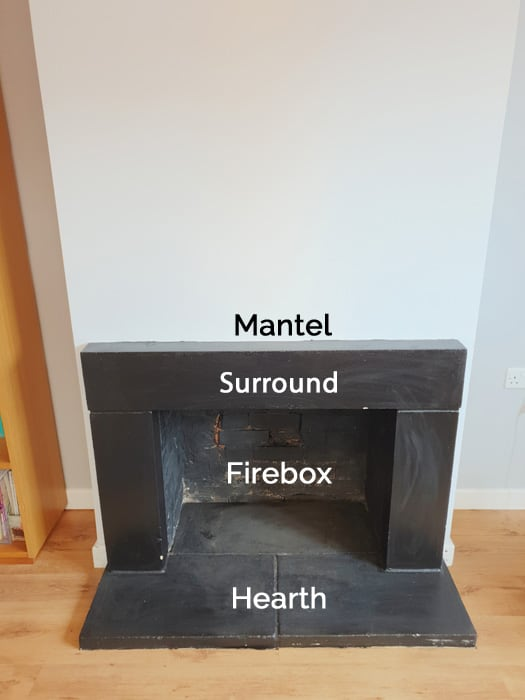 Fireplace Surround Labelled