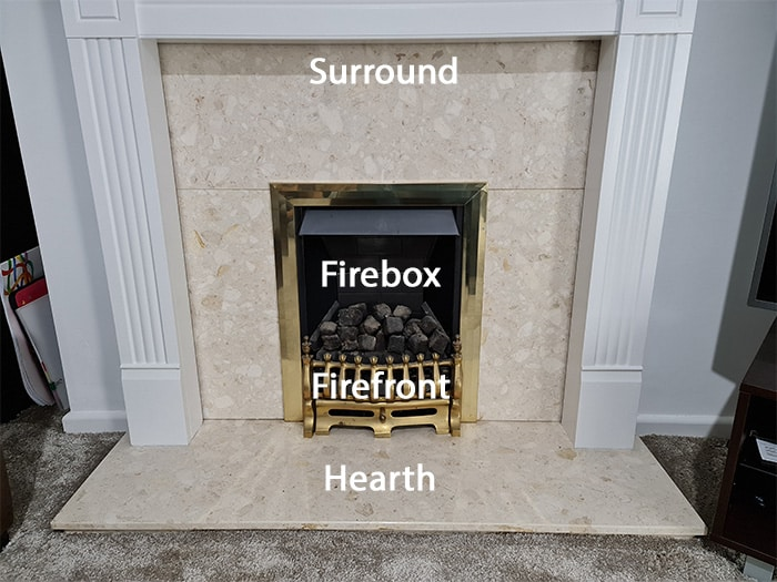 Gas Fireplace Parts Labelled