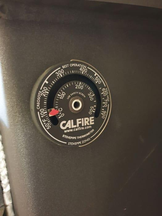 Multi Fuel Stove Room Temperature