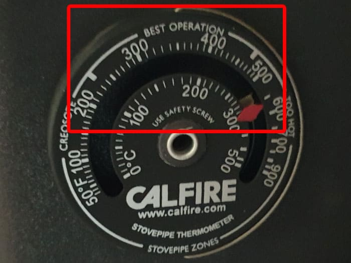 Stove Operation Temperature