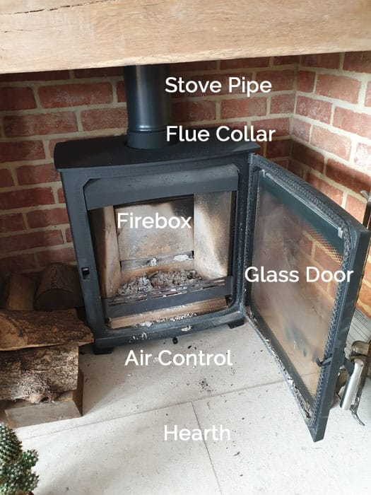 Parts Of A Wood Burning Stove Explained With Labeled Pictures