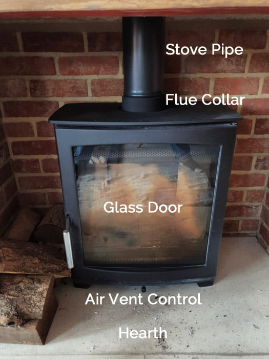 Parts Wood Burning Stove Labeled